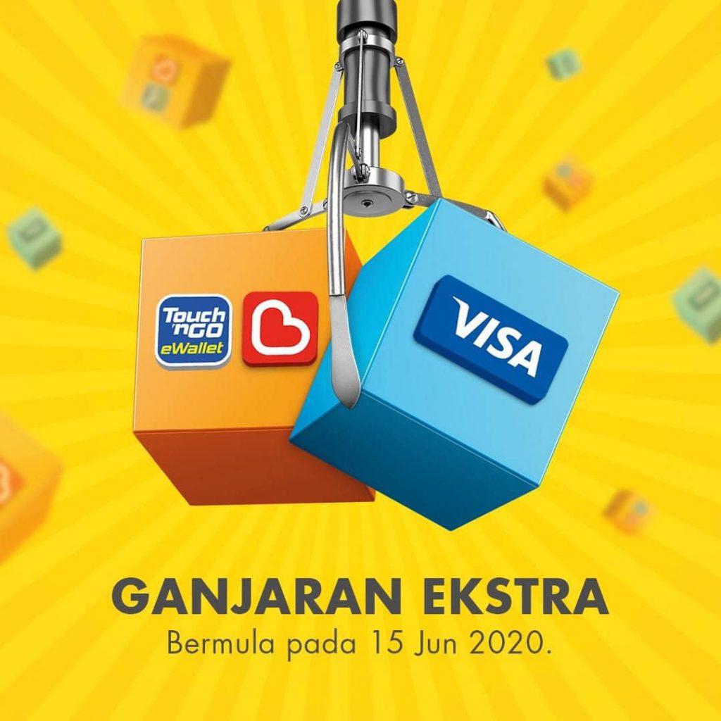 Shell x Visa Ganjaran Ekstra